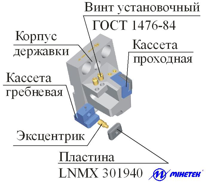 Оснастка для колесотокарного станка КЖ-1836