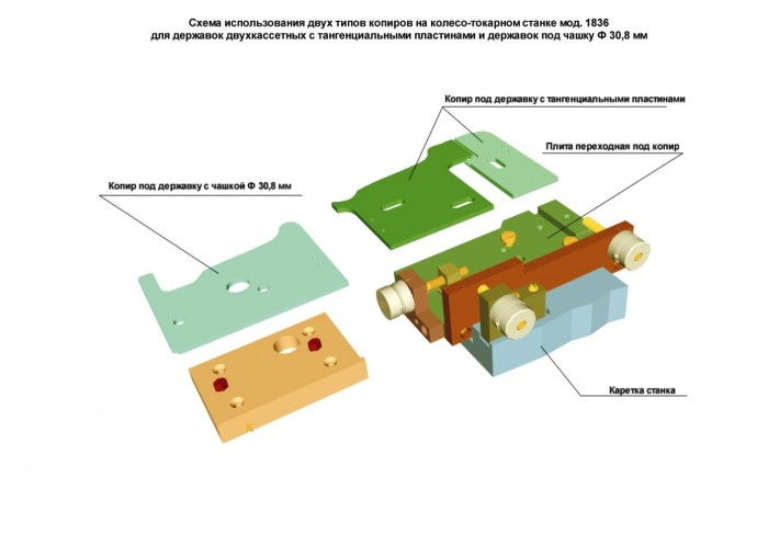 Копиры к колесо-токарному станку КЖ-1836