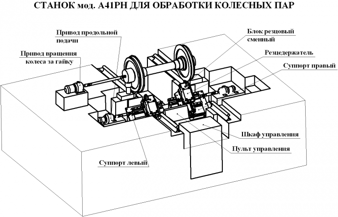 Wheel-rolling machine with numerical control А41-РНФ3