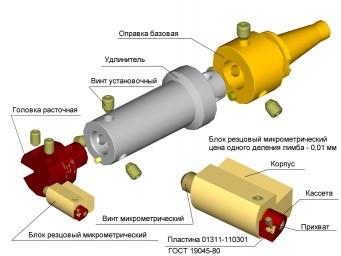 Расточные головки с микрометрической настройкой